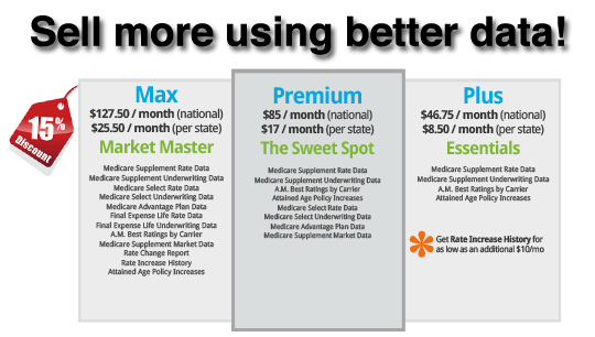 Save big on rate comparisons! Contact Us for Details!